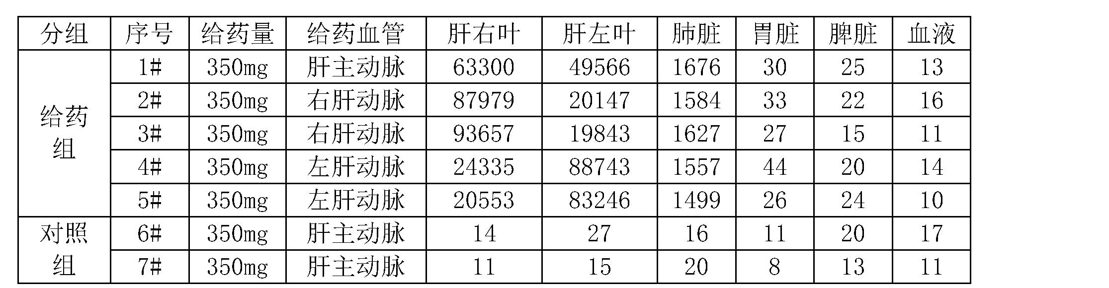 Figure CN102671219AD00161