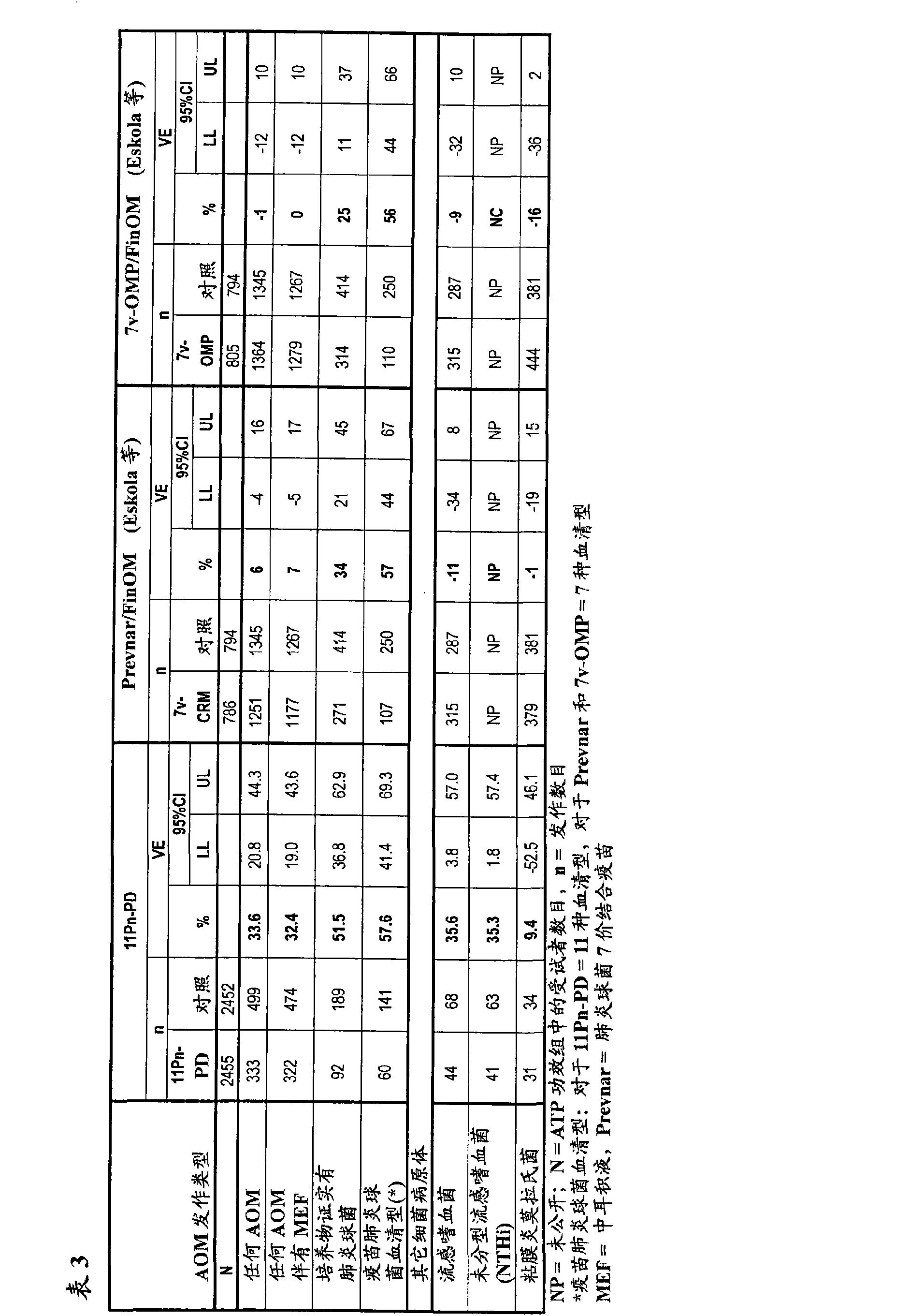 Figure CN101378778BD00361