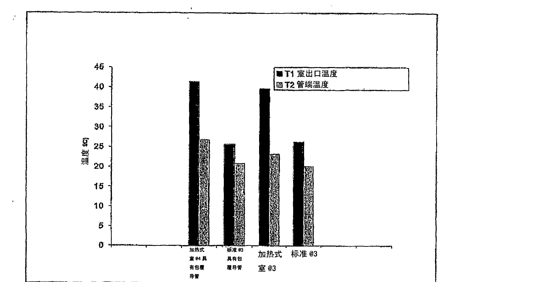 Figure CN101516430BD00121