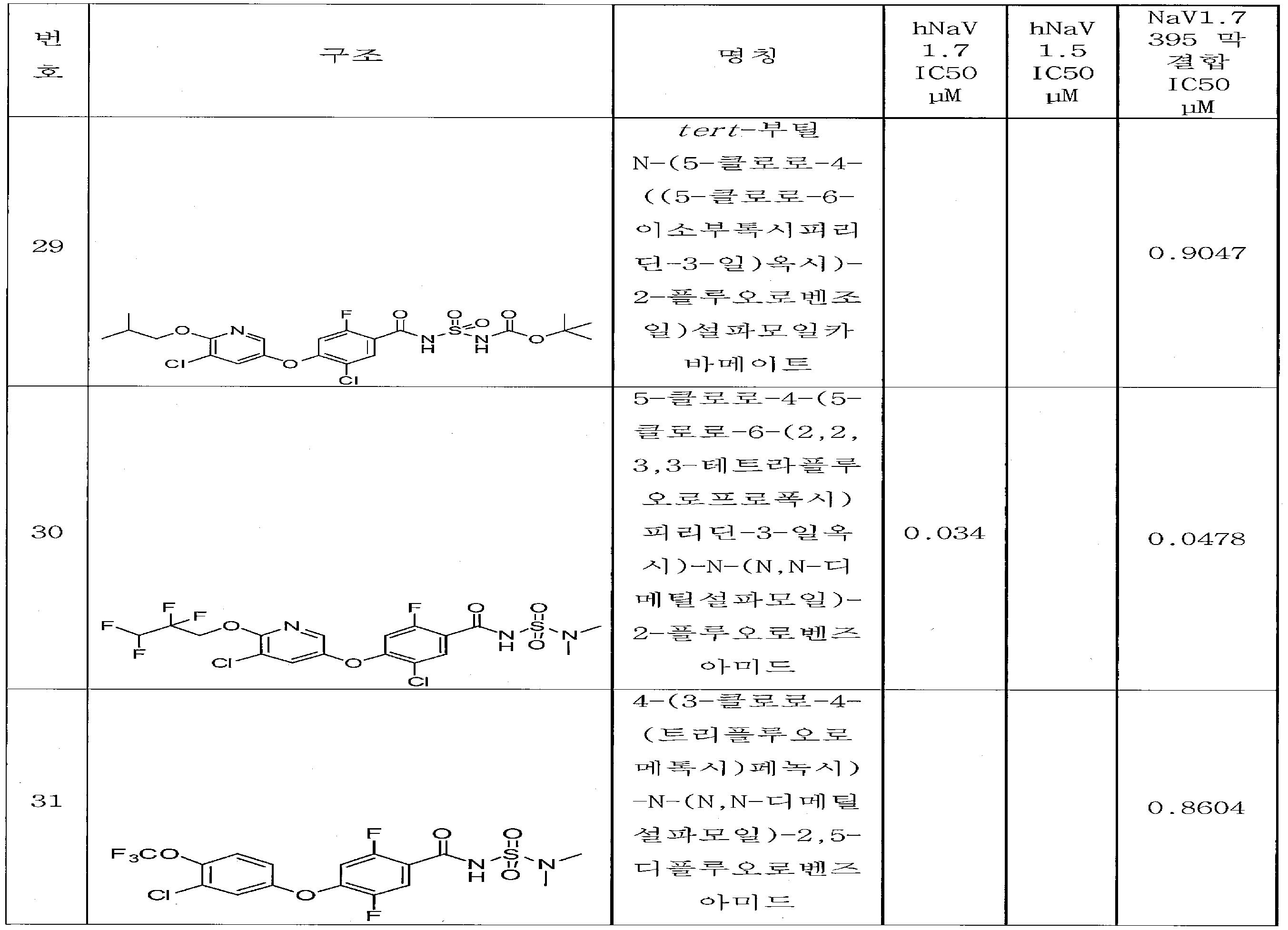 Figure 112015011690175-pct00172