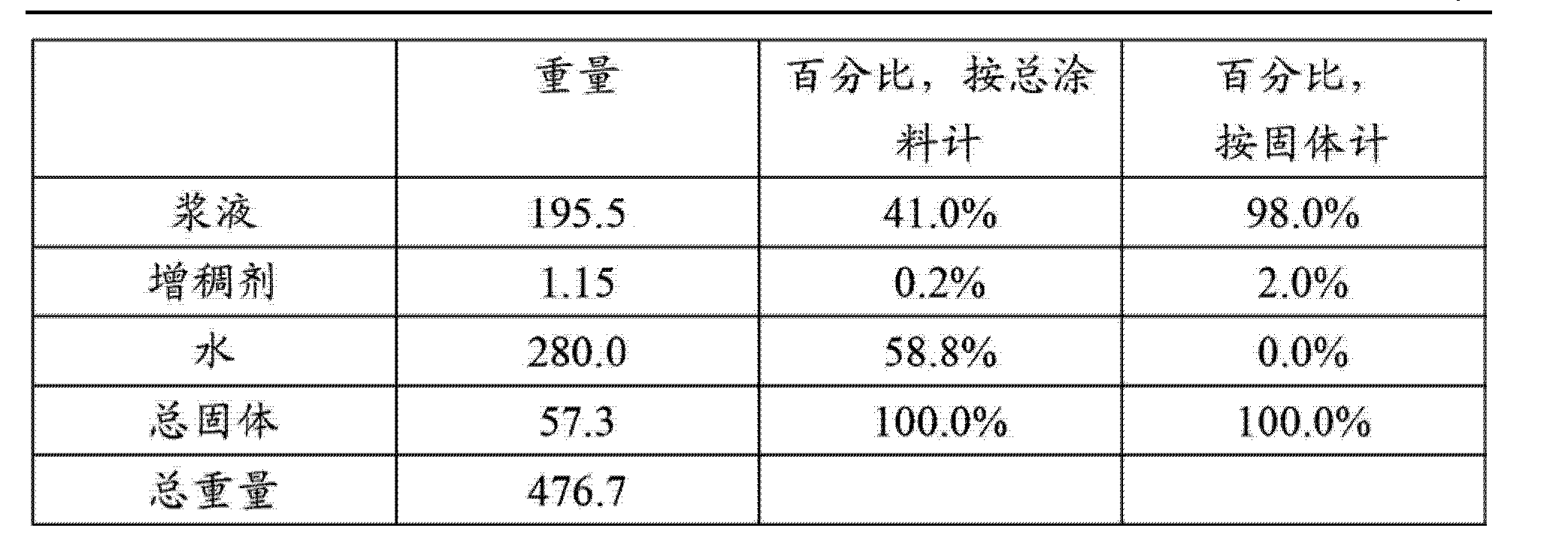 Figure CN102812185AD00111