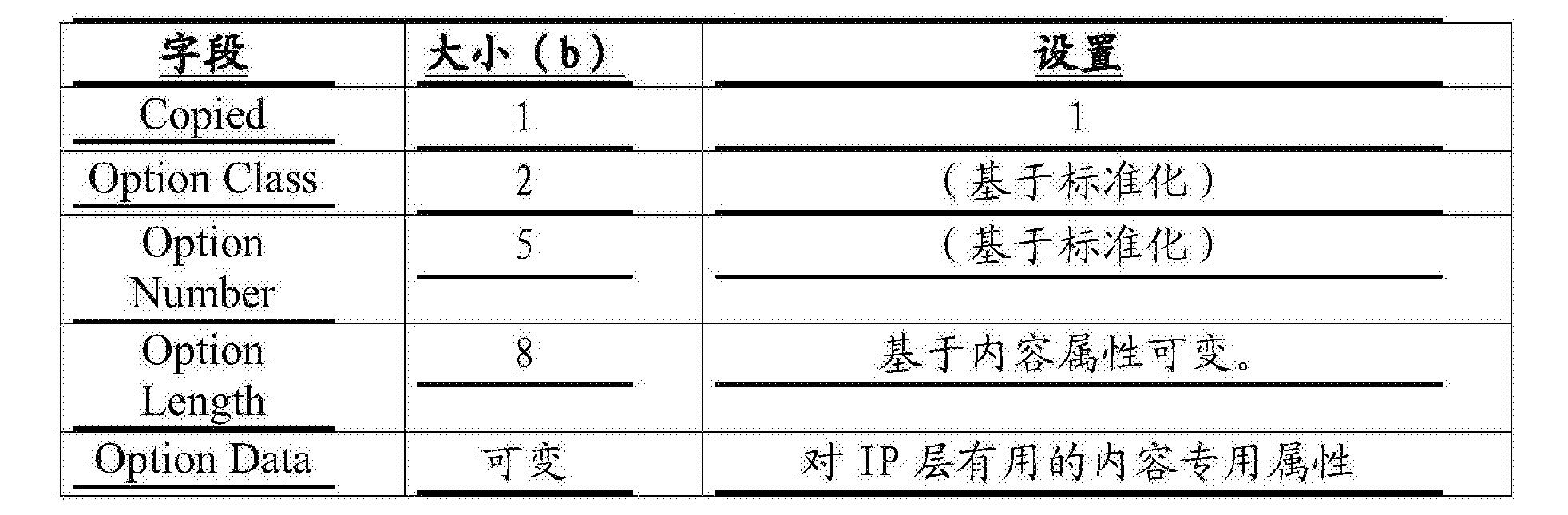 Figure CN104137509BD00092