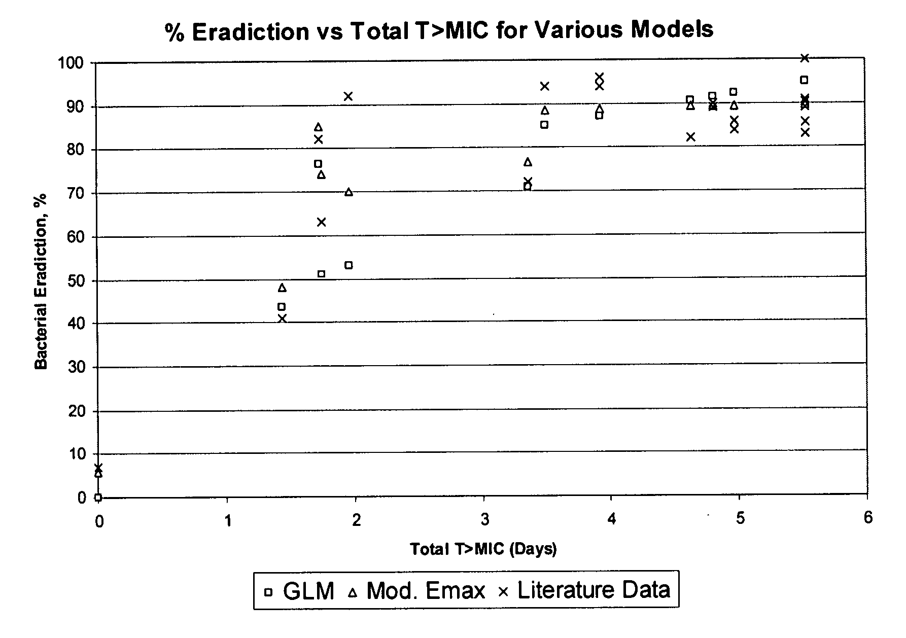 Figure US20080050430A1-20080228-P00003