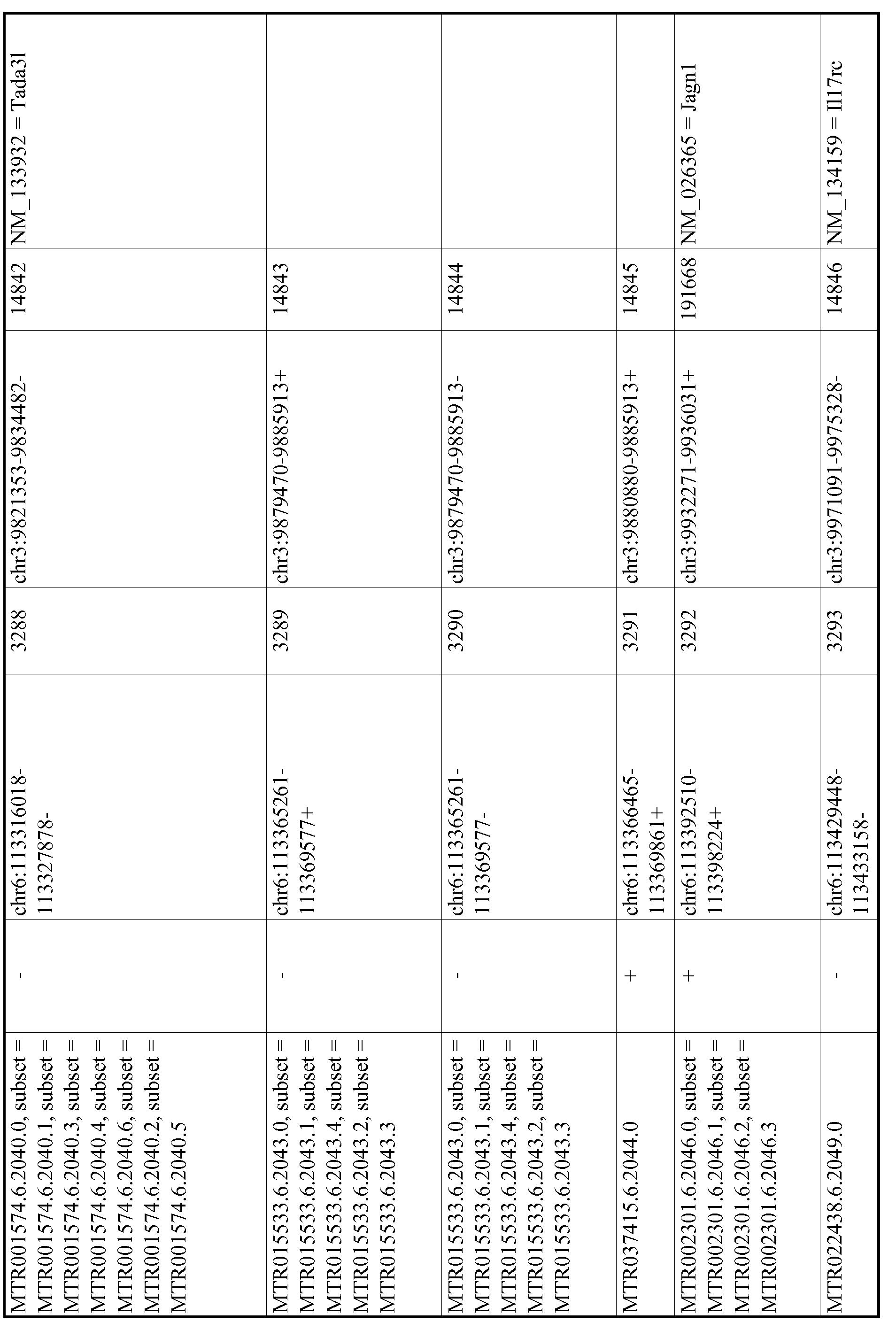Figure imgf000651_0001