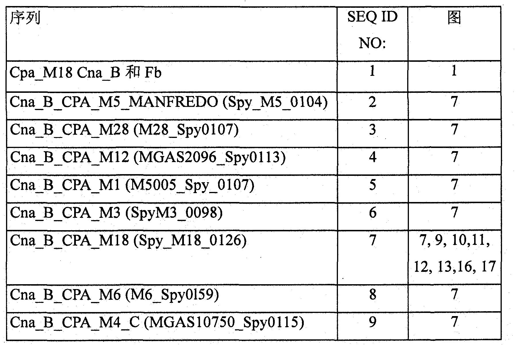Figure CN102481349BD00941