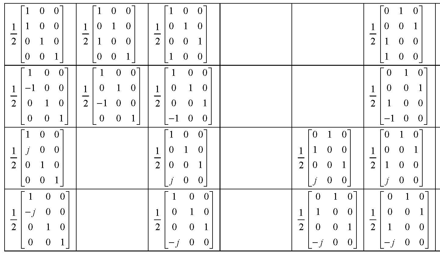 Figure 112010009825391-pat00970