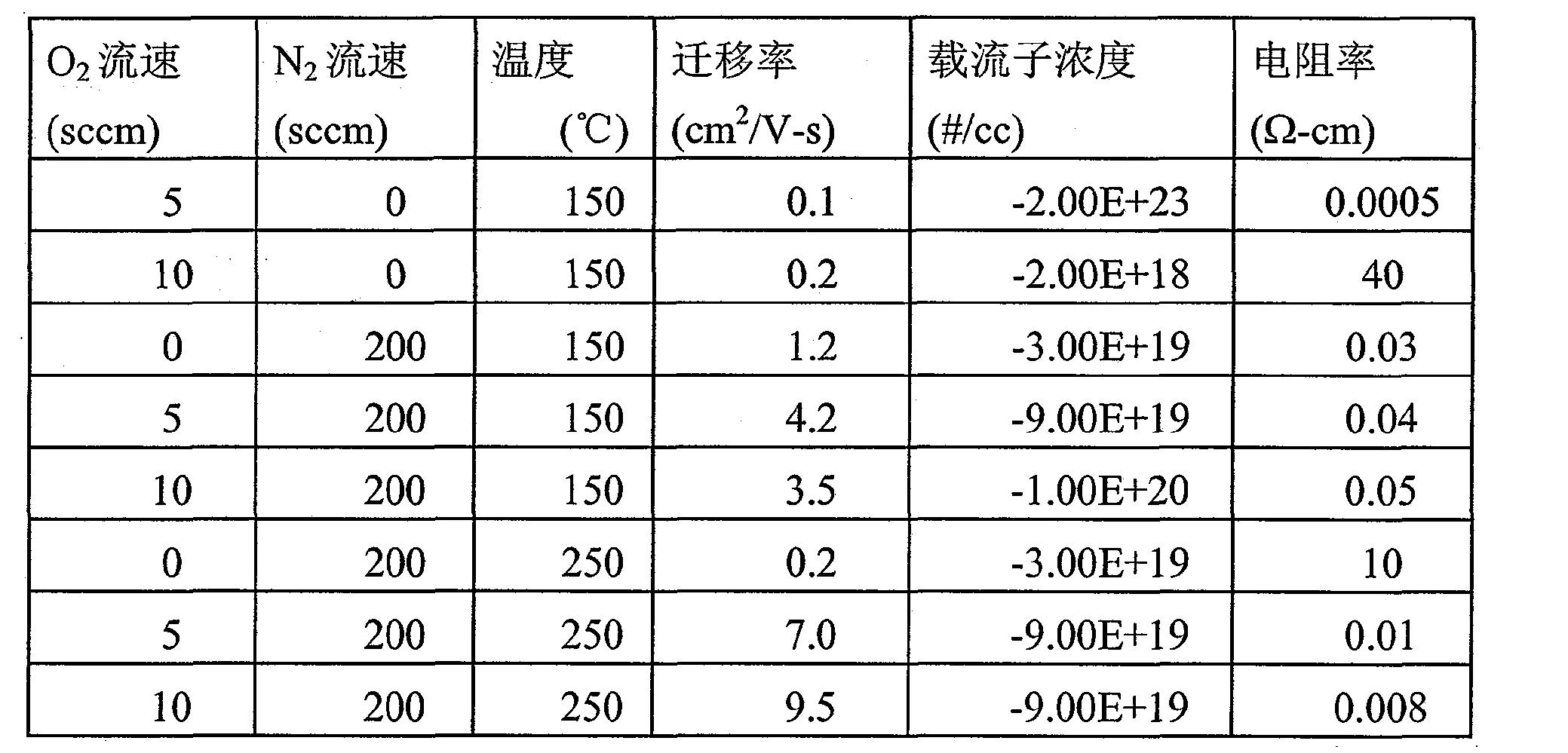 Figure CN101803028BD00091