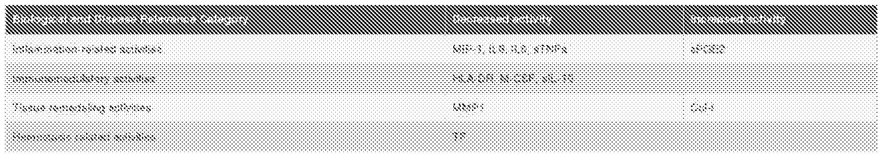 Figure imgf000258_0001