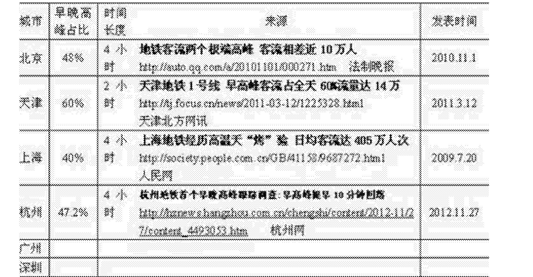 Figure CN104816732BD00041