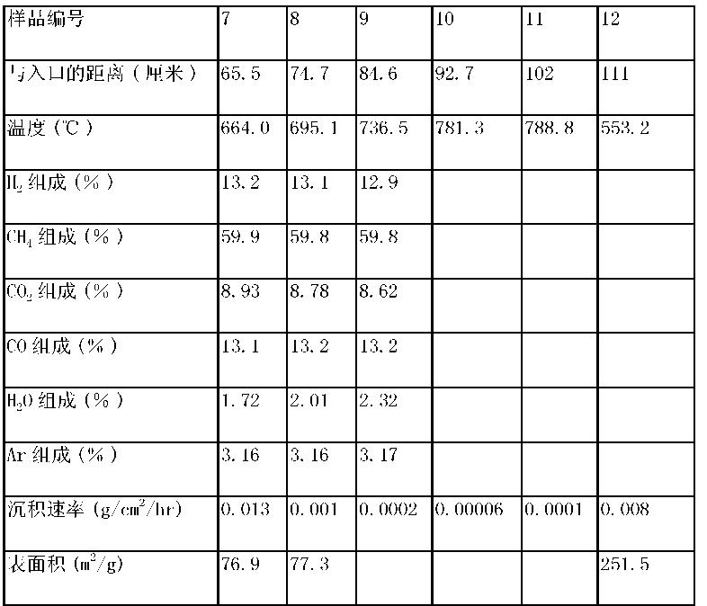 Figure CN104284861AD00272