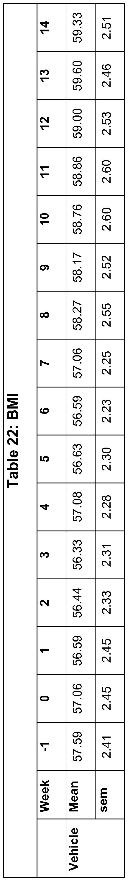 Figure imgf000205_0002