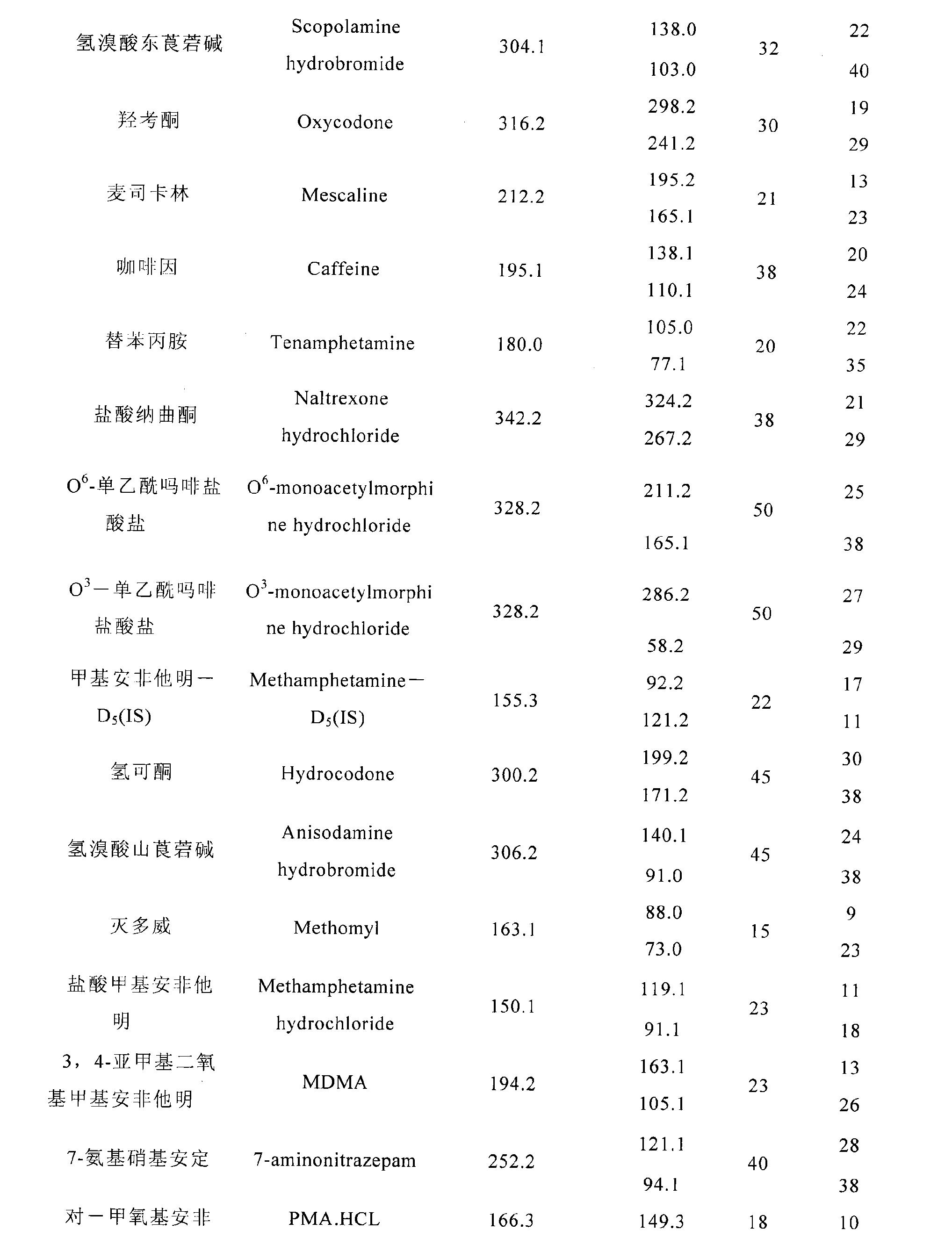 Figure CN101398414BD00121