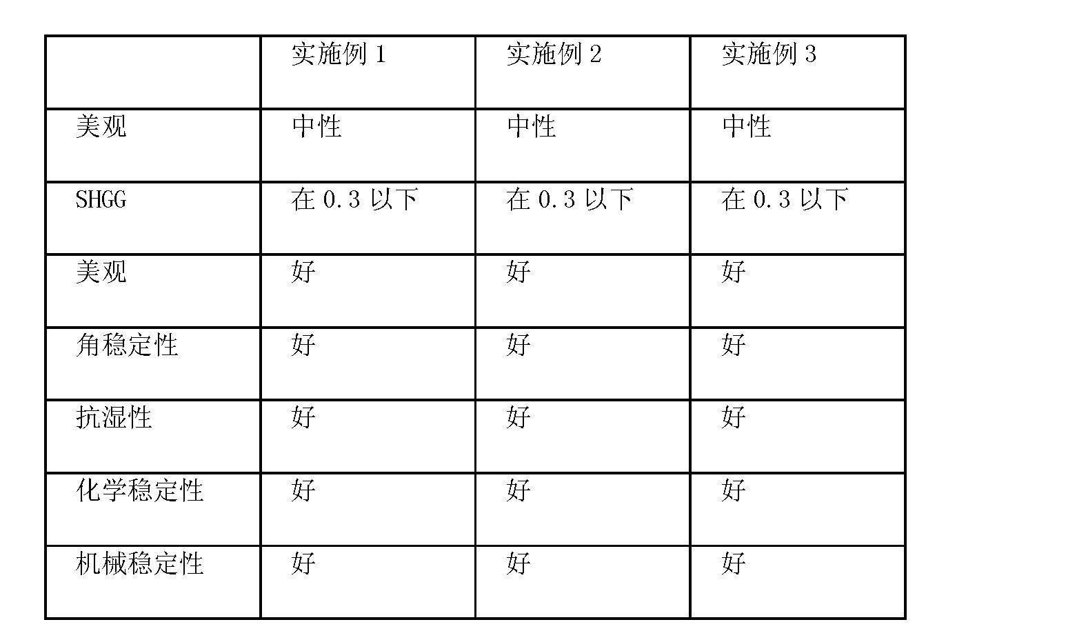 Figure CN101925552BD00191