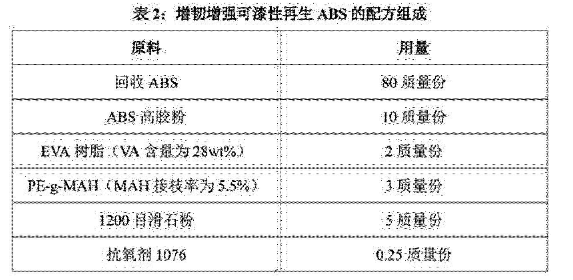 Figure CN102634161BD00051