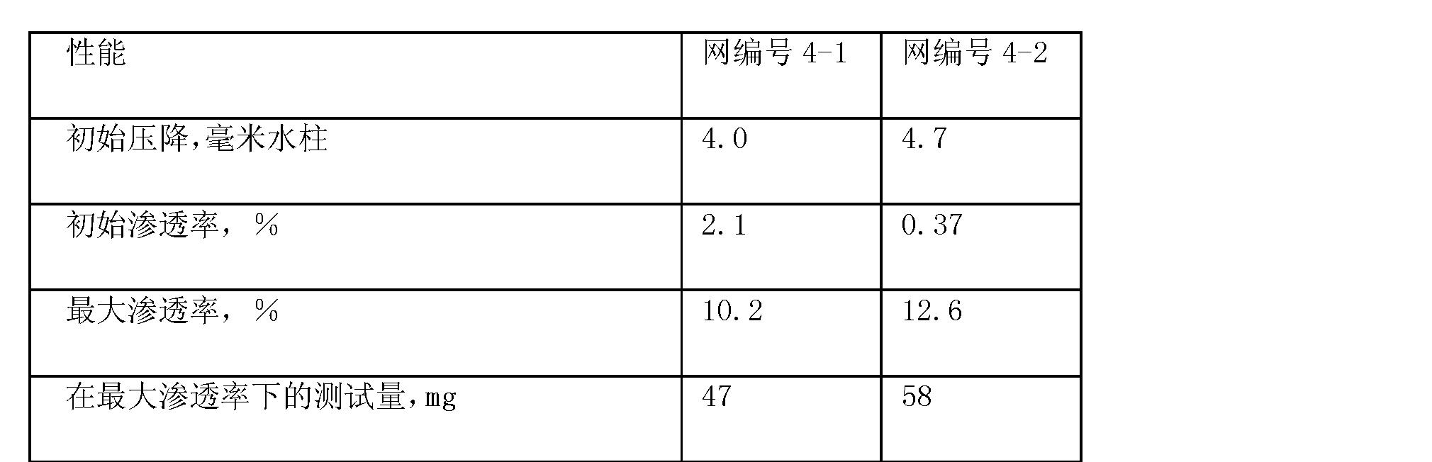 Figure CN101495189BD00302