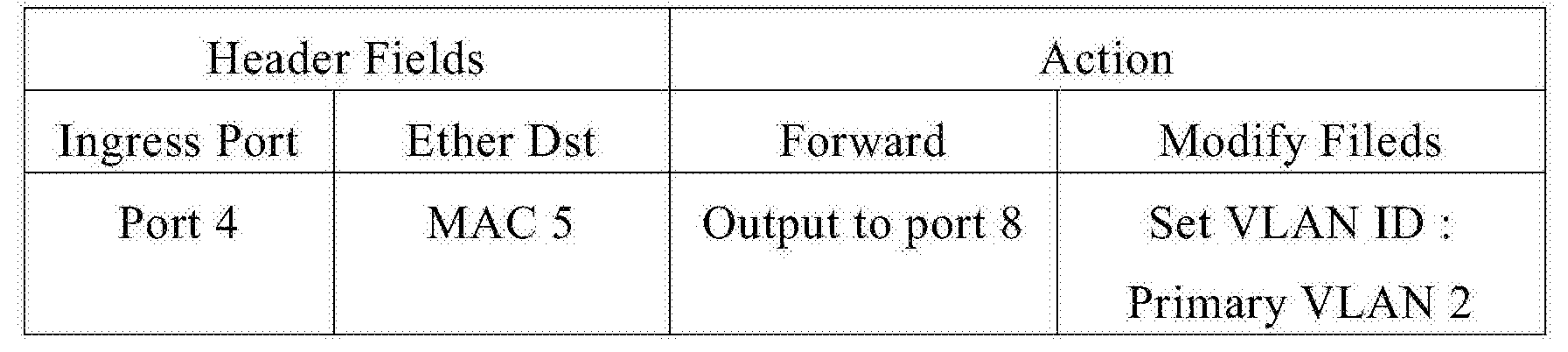 Figure CN104022960BD00132