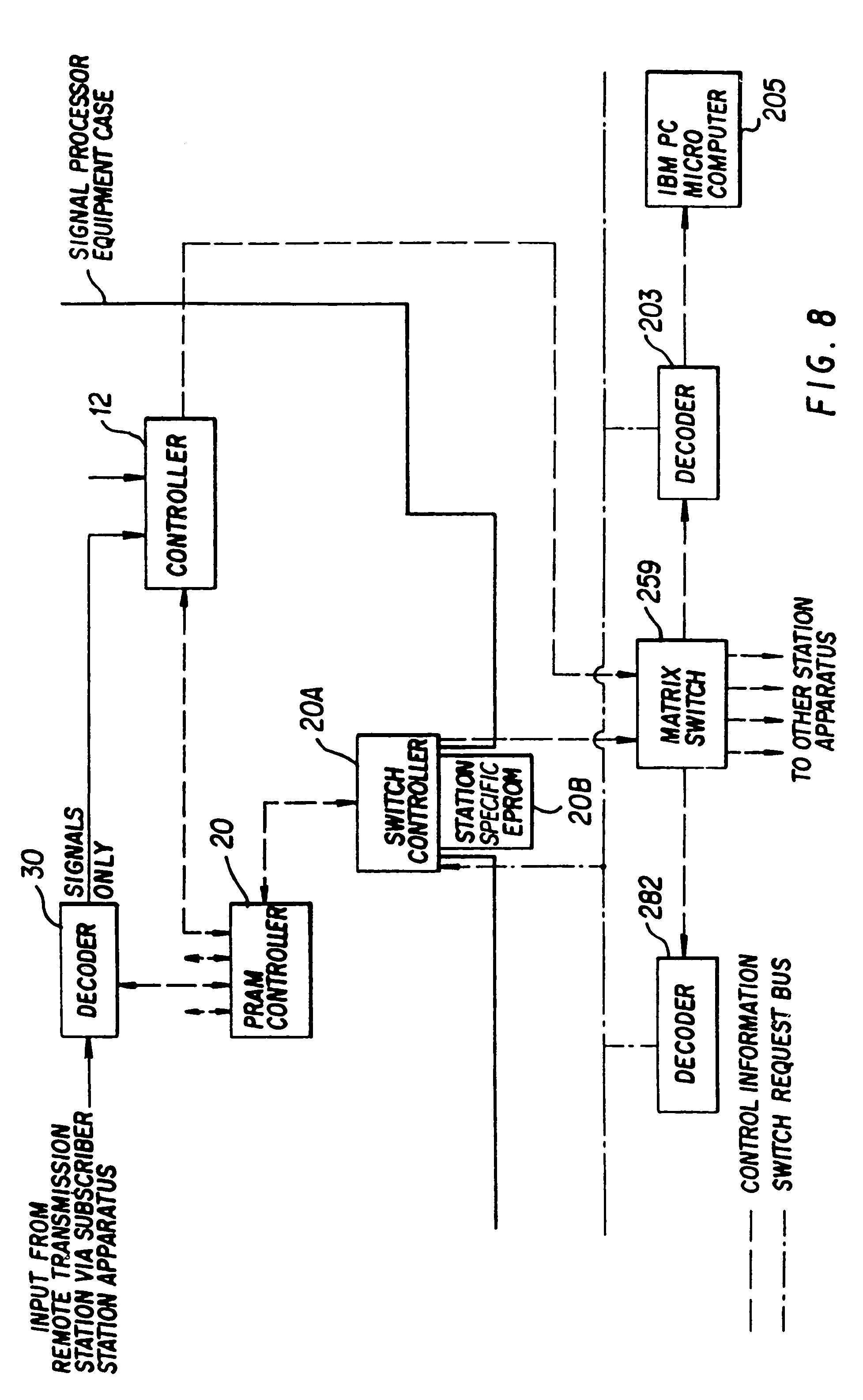 Us7793332b1 Signal Processing Apparatus And Methods Google Patents Lincoln Sam 400 Wiring Diagram