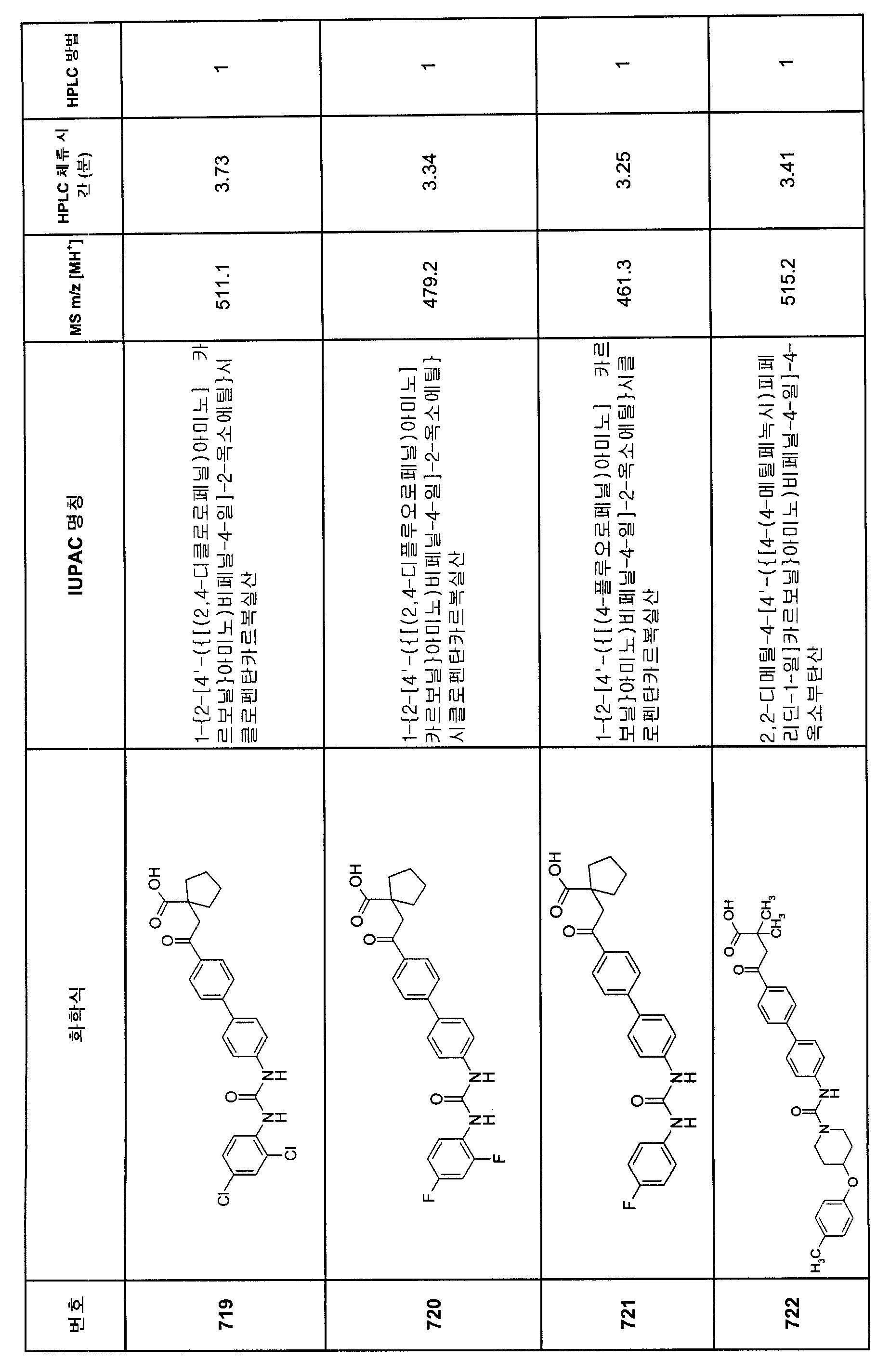 Figure 112007082249387-PCT00369