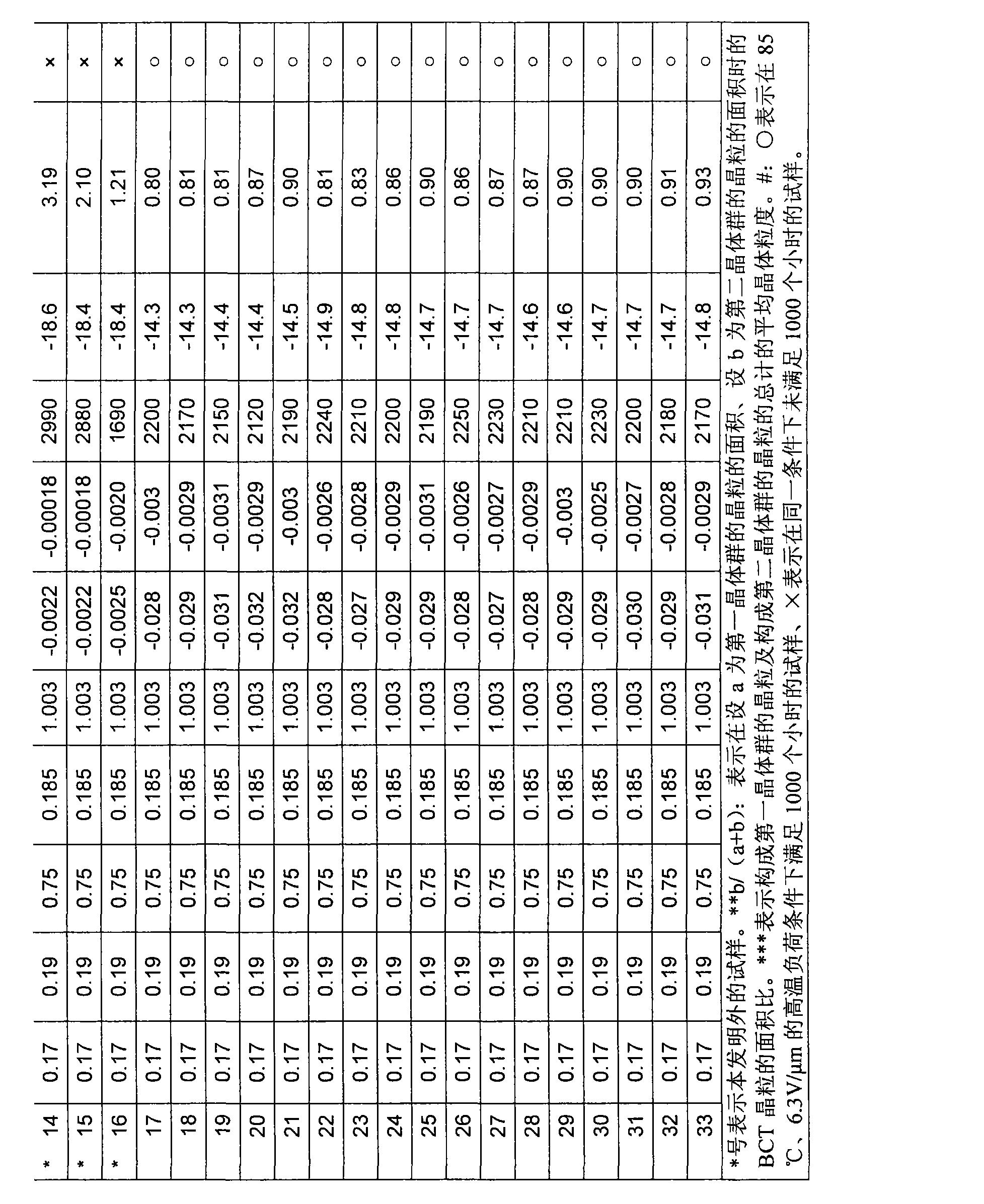 Figure CN101517672BD00201