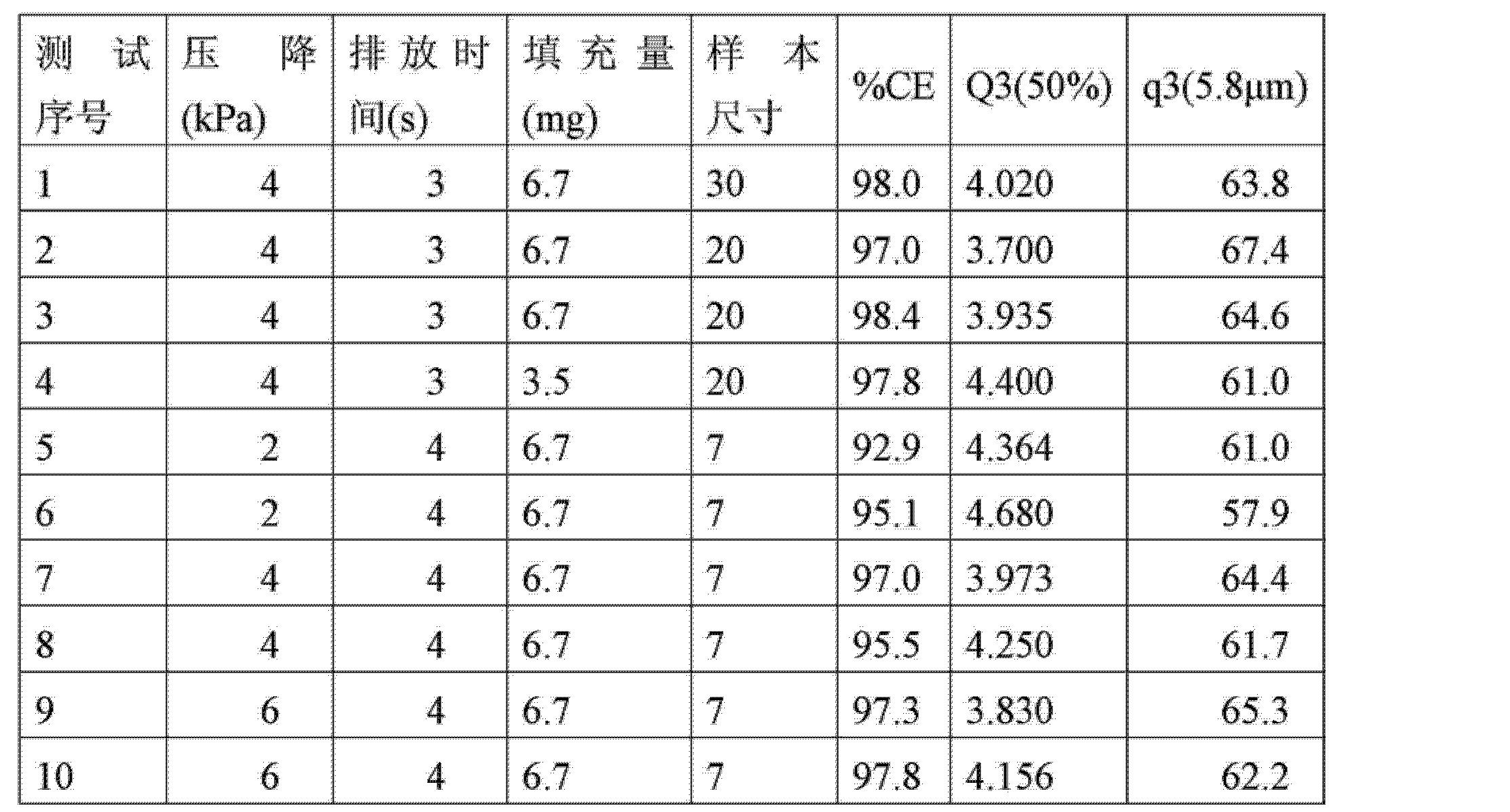 Figure CN102985125AD00341