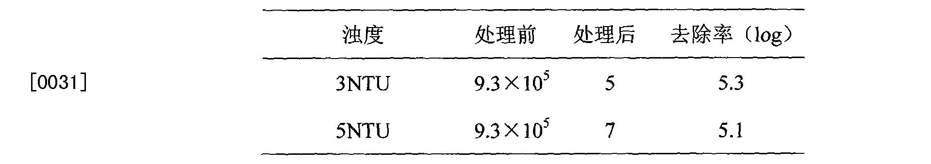 Figure CN102139935BD00053