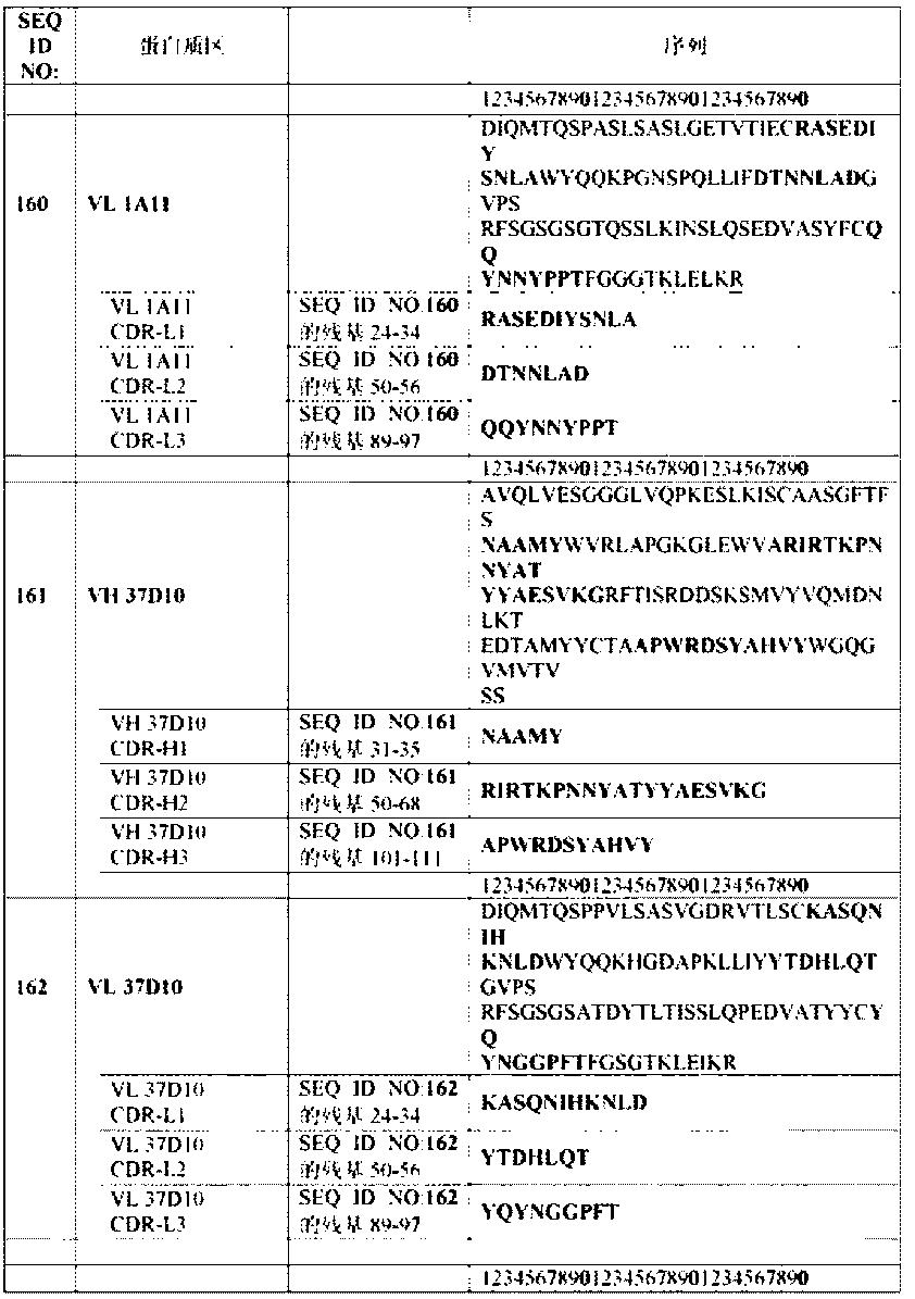 Figure CN102906113BD00931