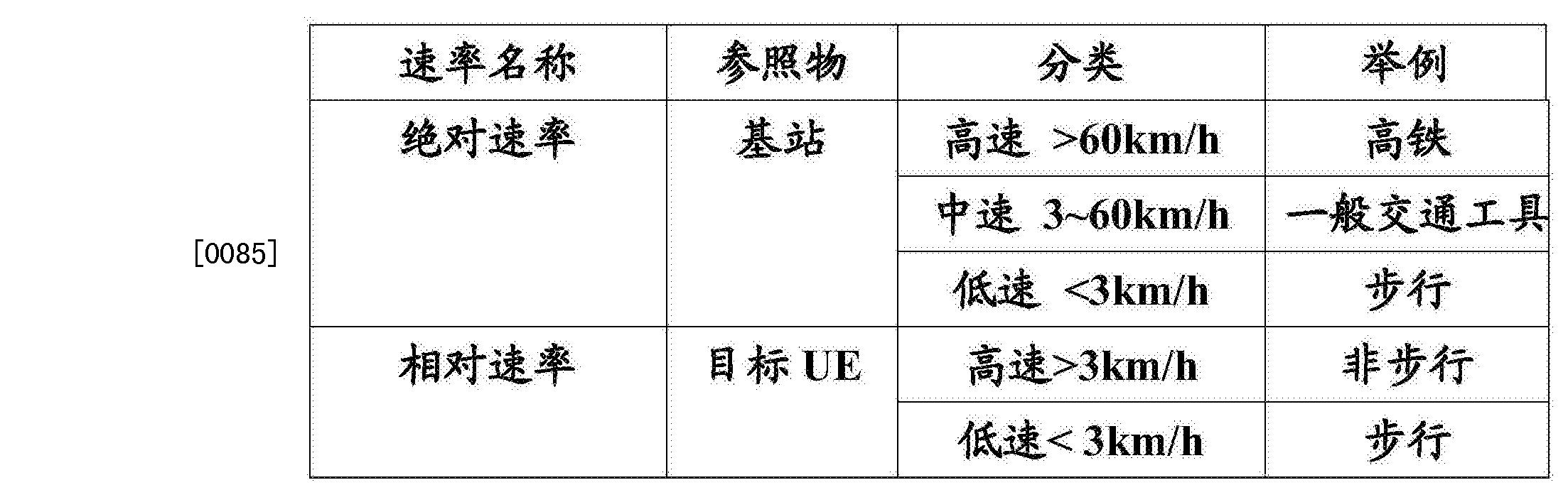 Figure CN105101046AD00131