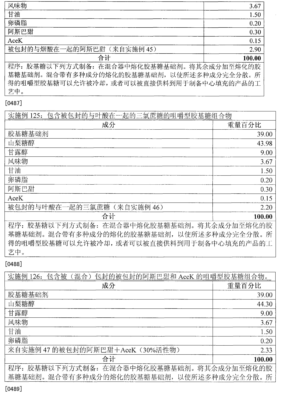 Figure CN101179944BD01181