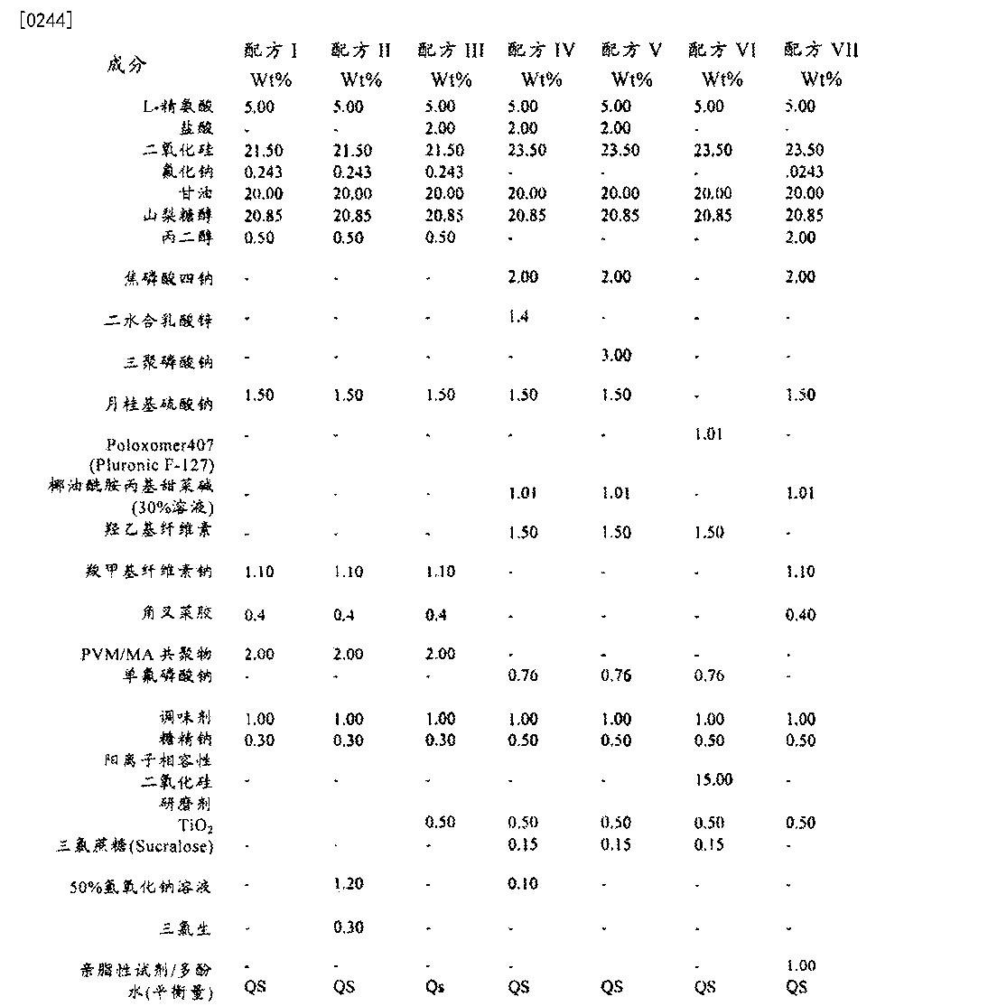Figure CN105030557AD00231
