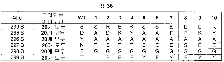 Figure 112005016313609-pct00039