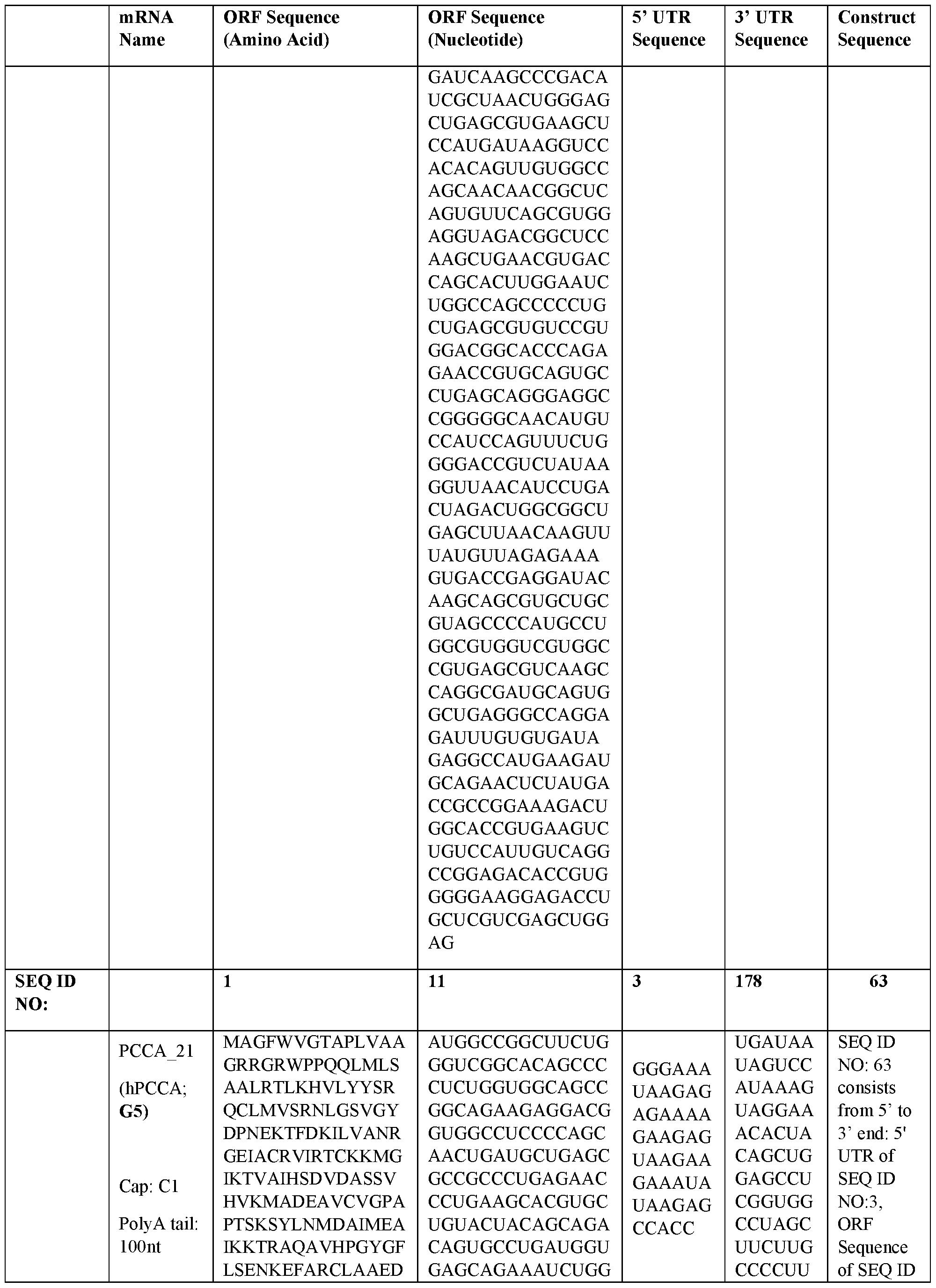 Figure imgf000306_0001
