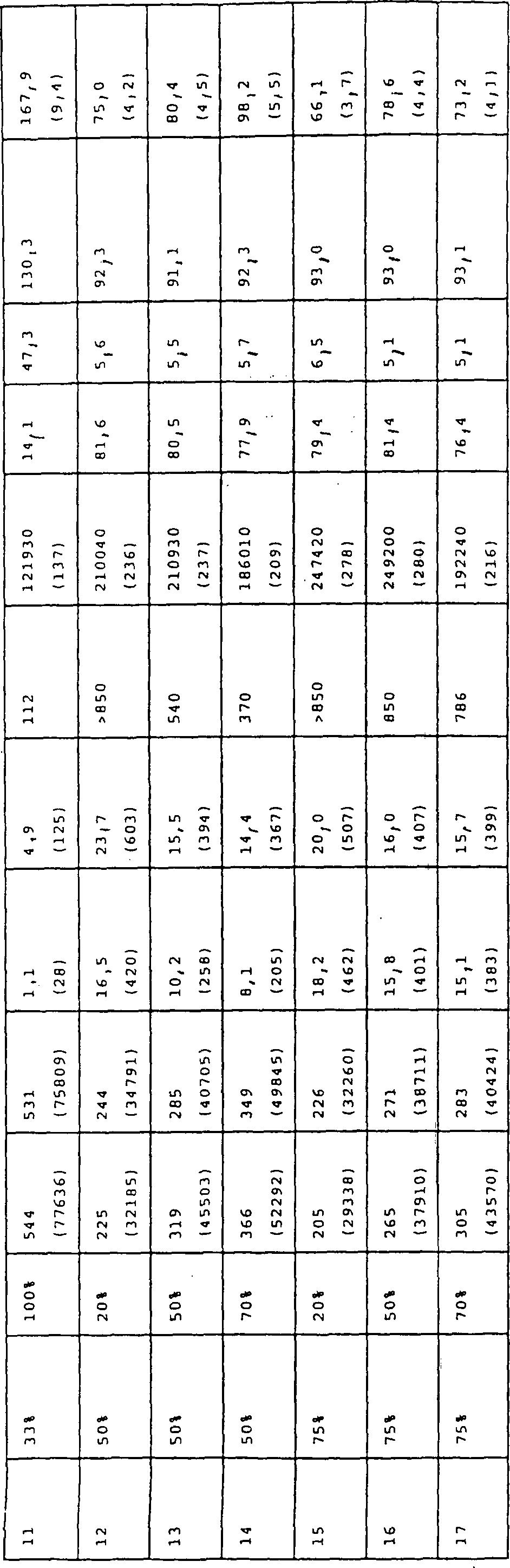 Figure 00470001