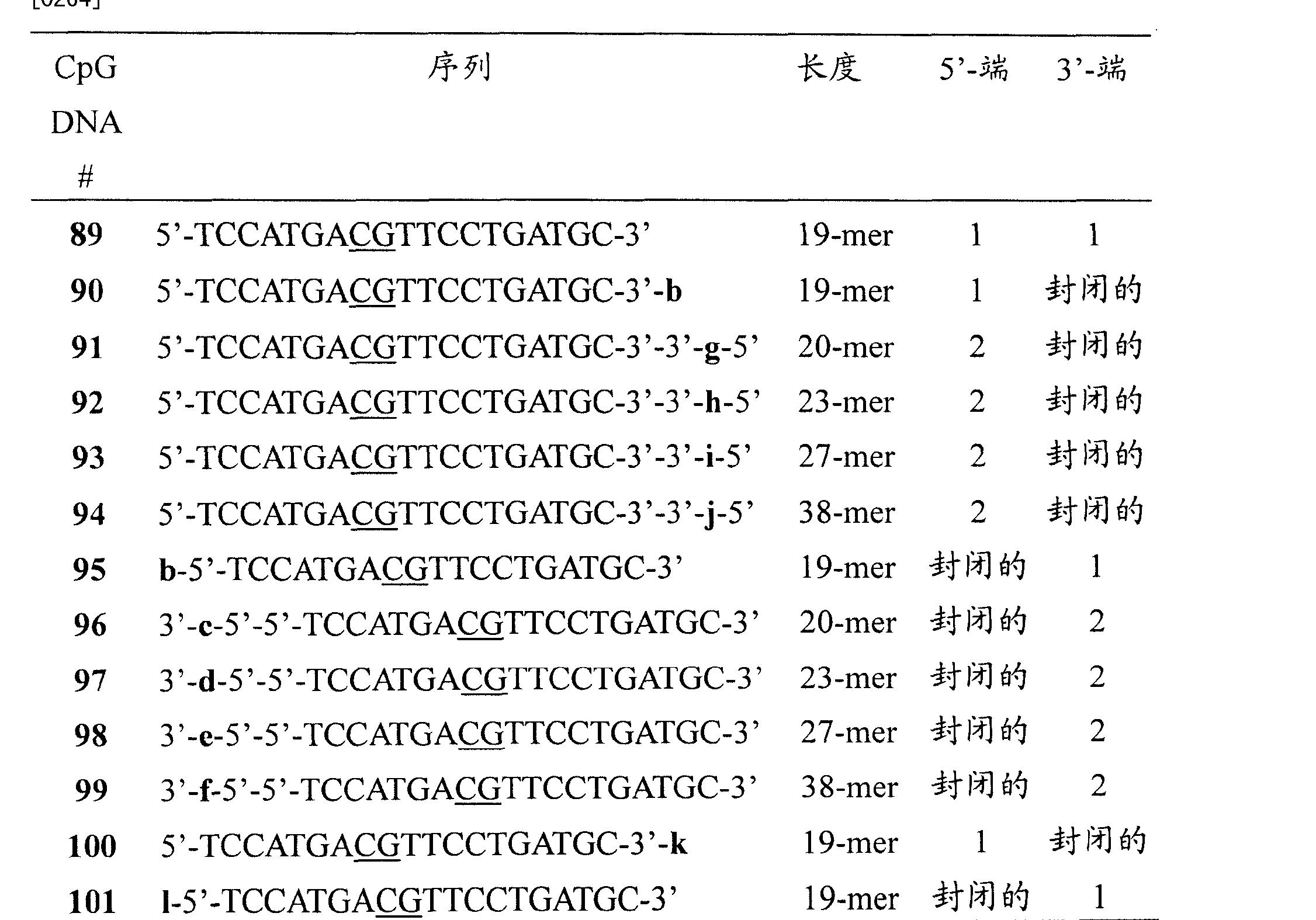 Figure CN101094594BD00401