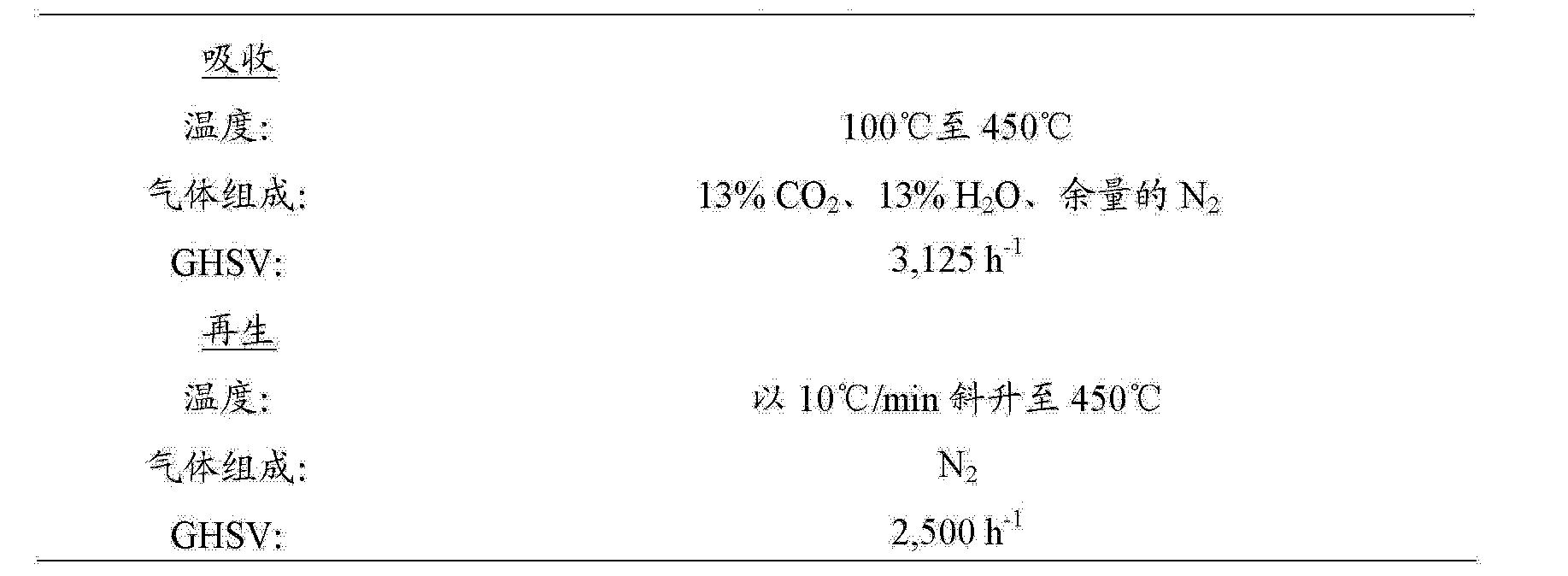 Figure CN104640622AD00141