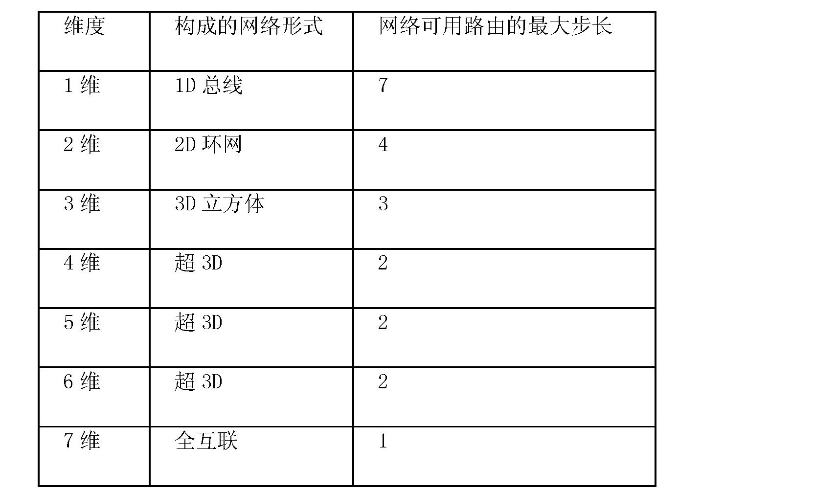 Figure CN102651712BD00071