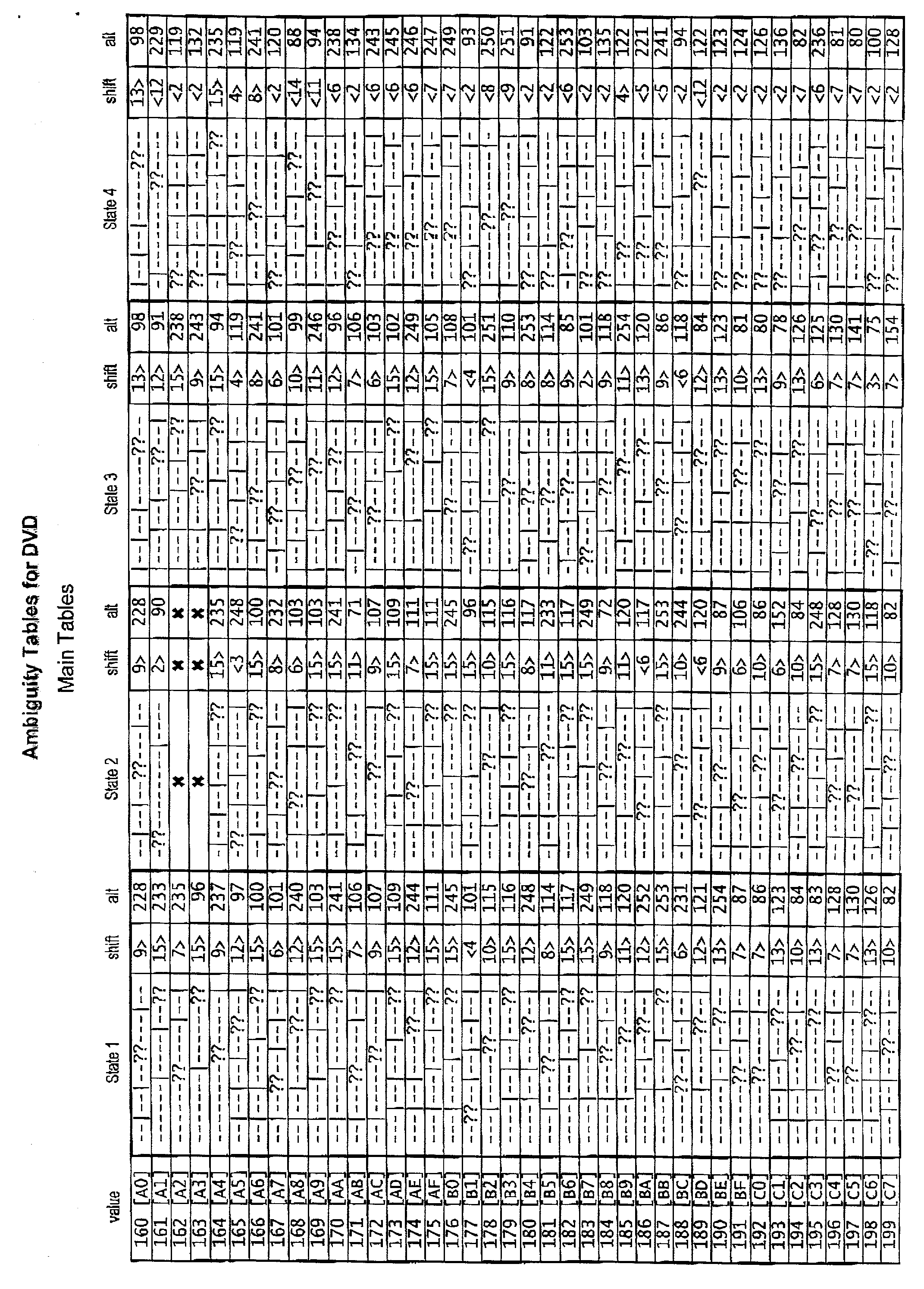 Figure US20020069389A1-20020606-P00006