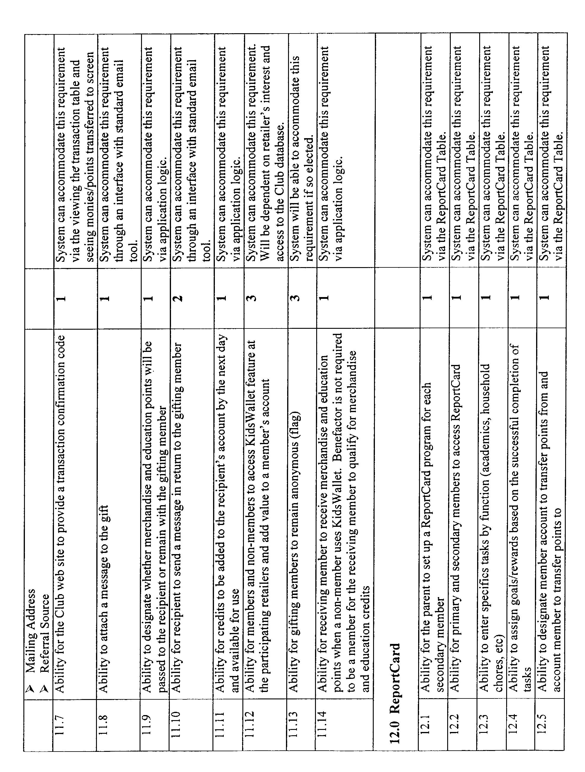 Figure US20030023491A1-20030130-P00060