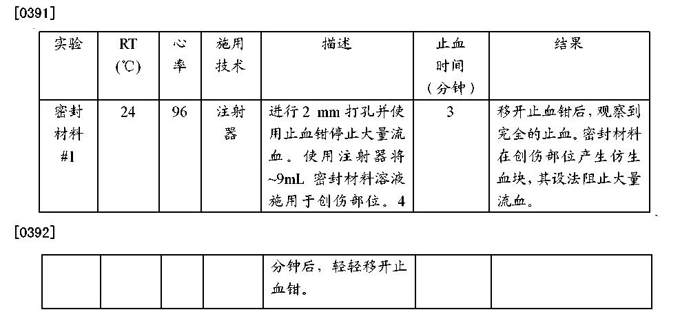 Figure CN102552967BD00422