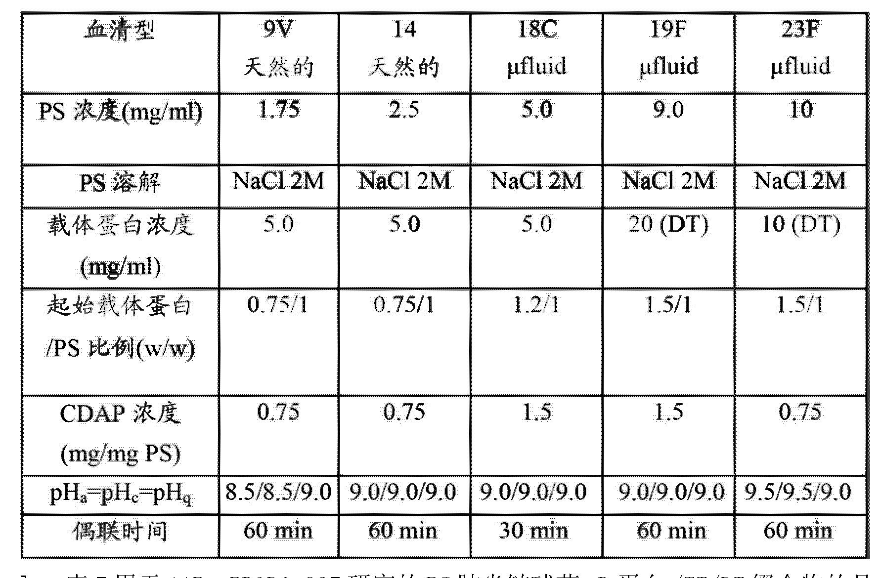 Figure CN103251940AD00401