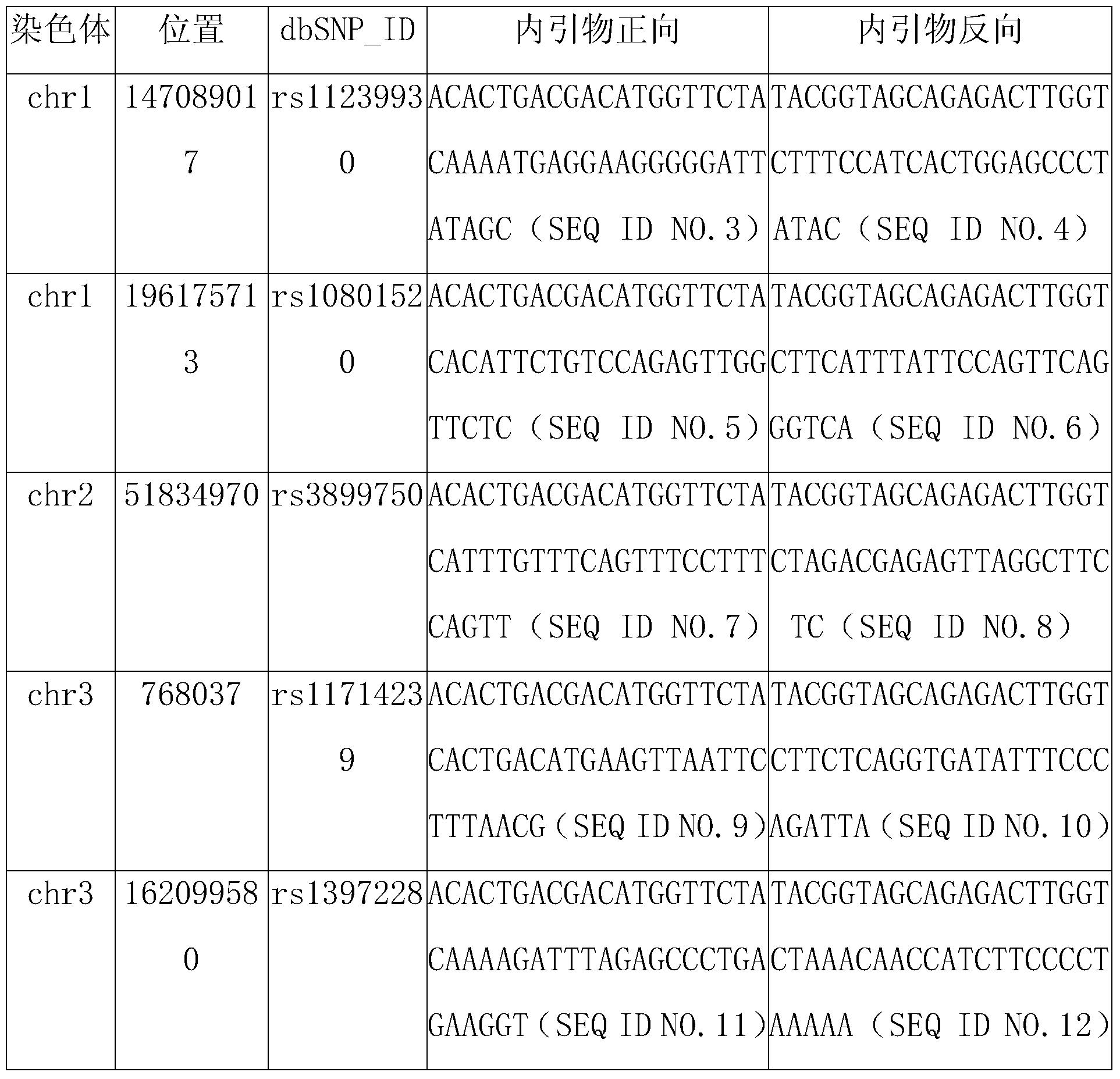 Figure PCTCN2014087988-appb-000001