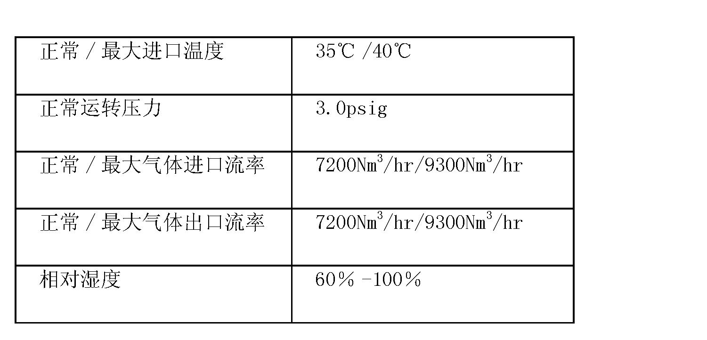 Figure CN101484861BD00291
