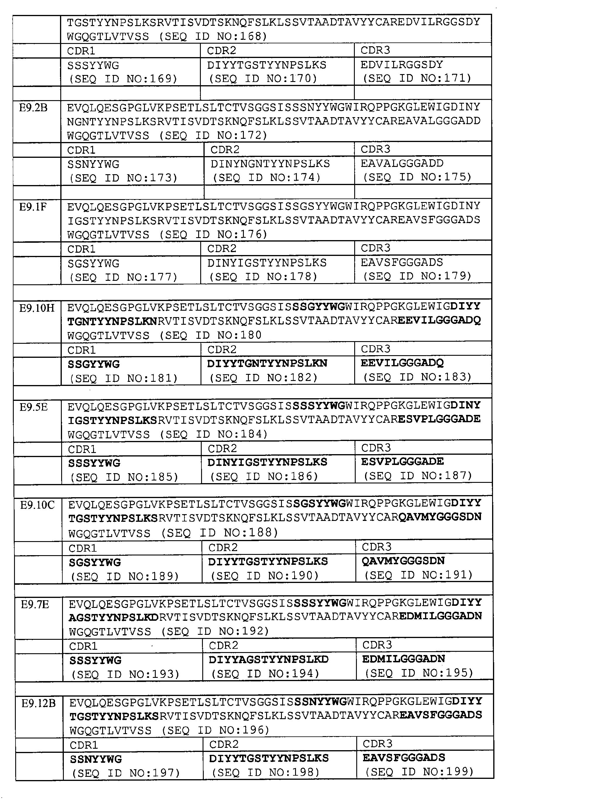 Figure CN102741288AD01161