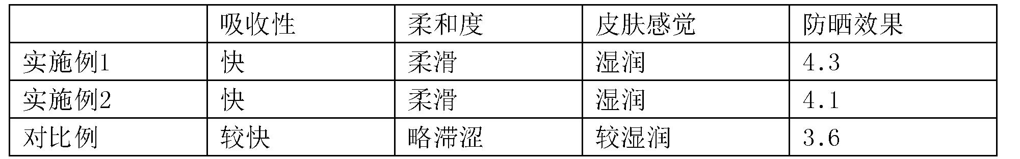 Figure CN107213096AD00071