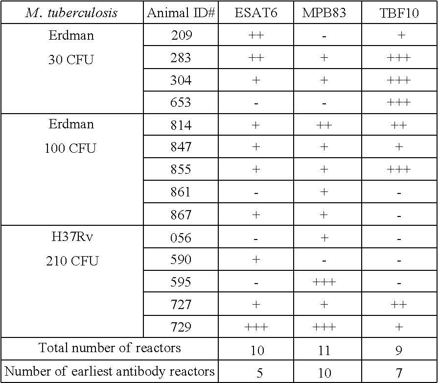 Figure US08128941-20120306-C00002