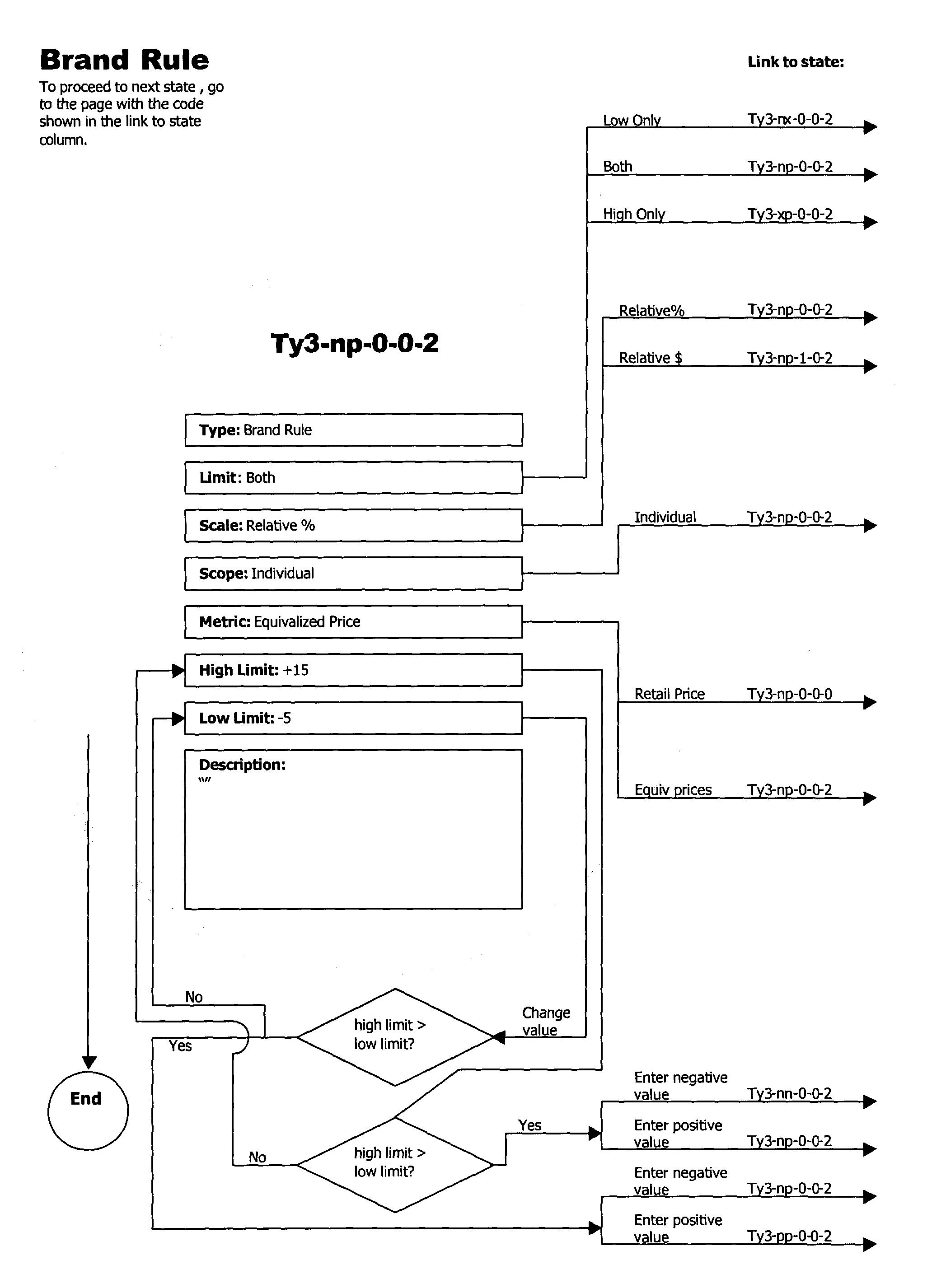 Figure US20040210541A1-20041021-P00065