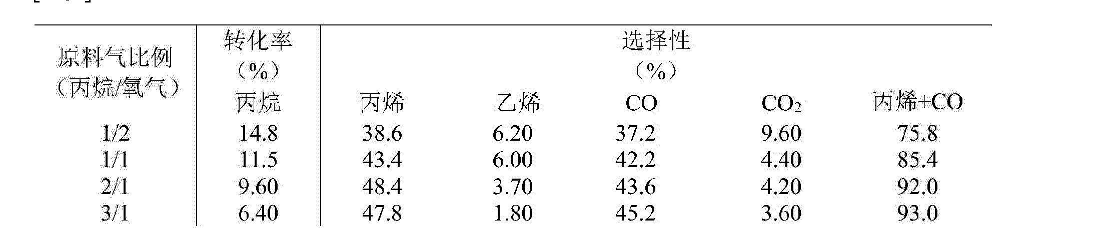 Figure CN103990466AD00062