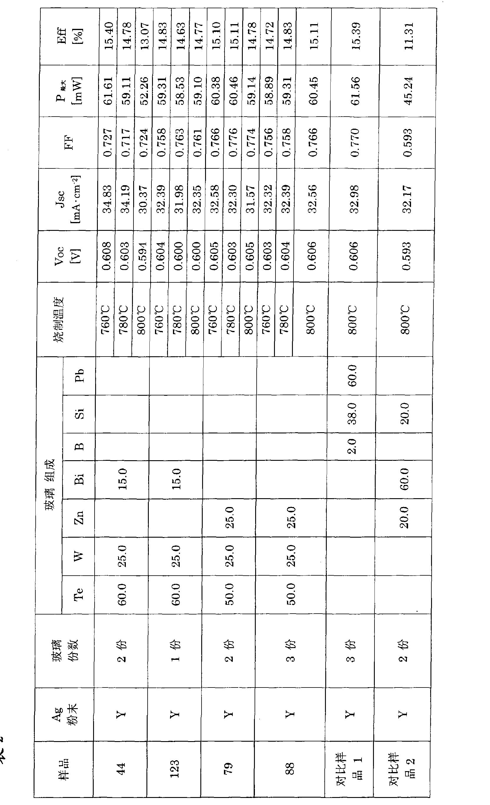 Figure CN102082187BD00151