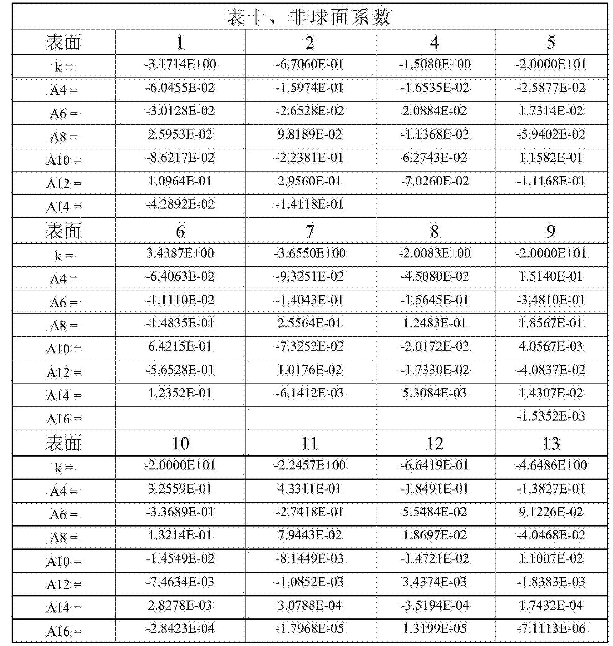 Figure CN105572844BD00251