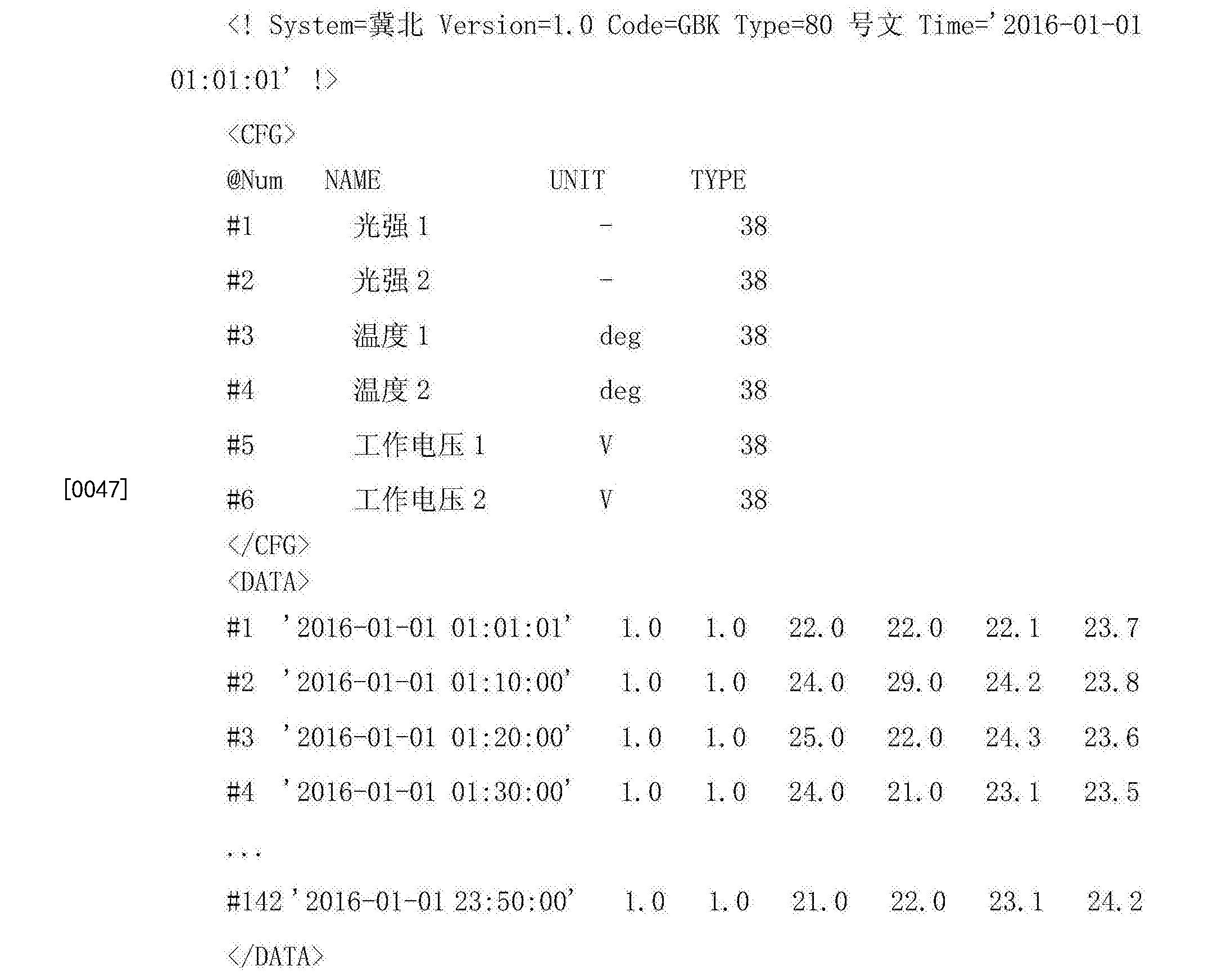 Figure CN106951694AD00081