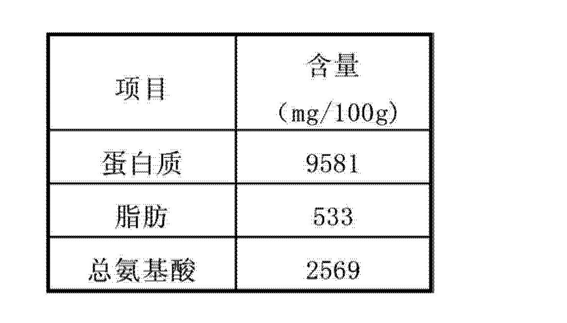 Figure CN103070387AD00112
